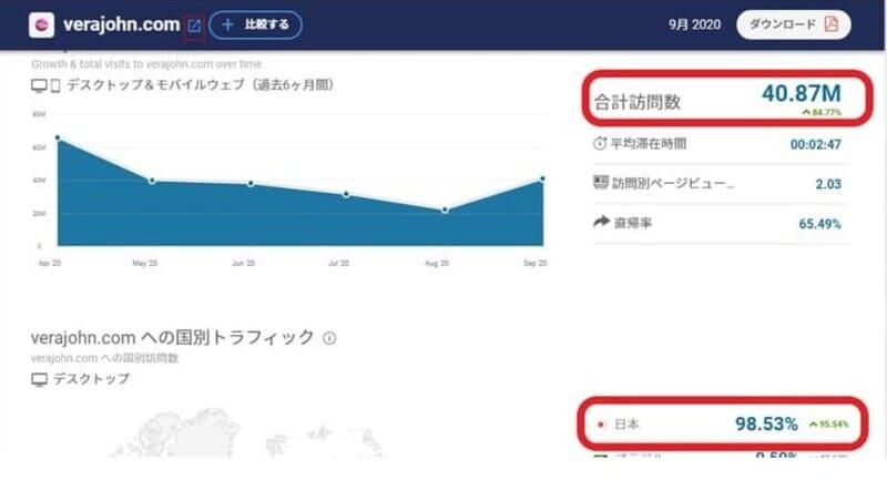 オンカジは日本国内において違法ではない