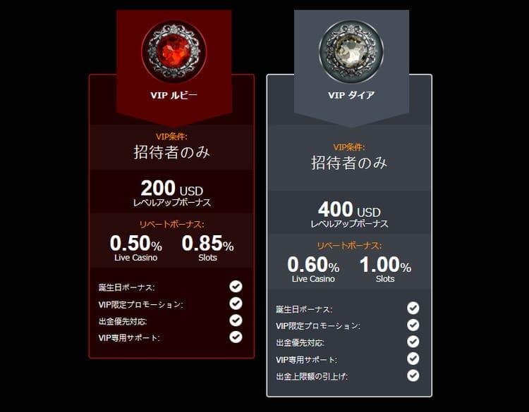 VIPランク②