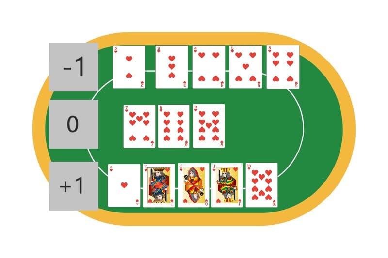 ポーカー ディーラー