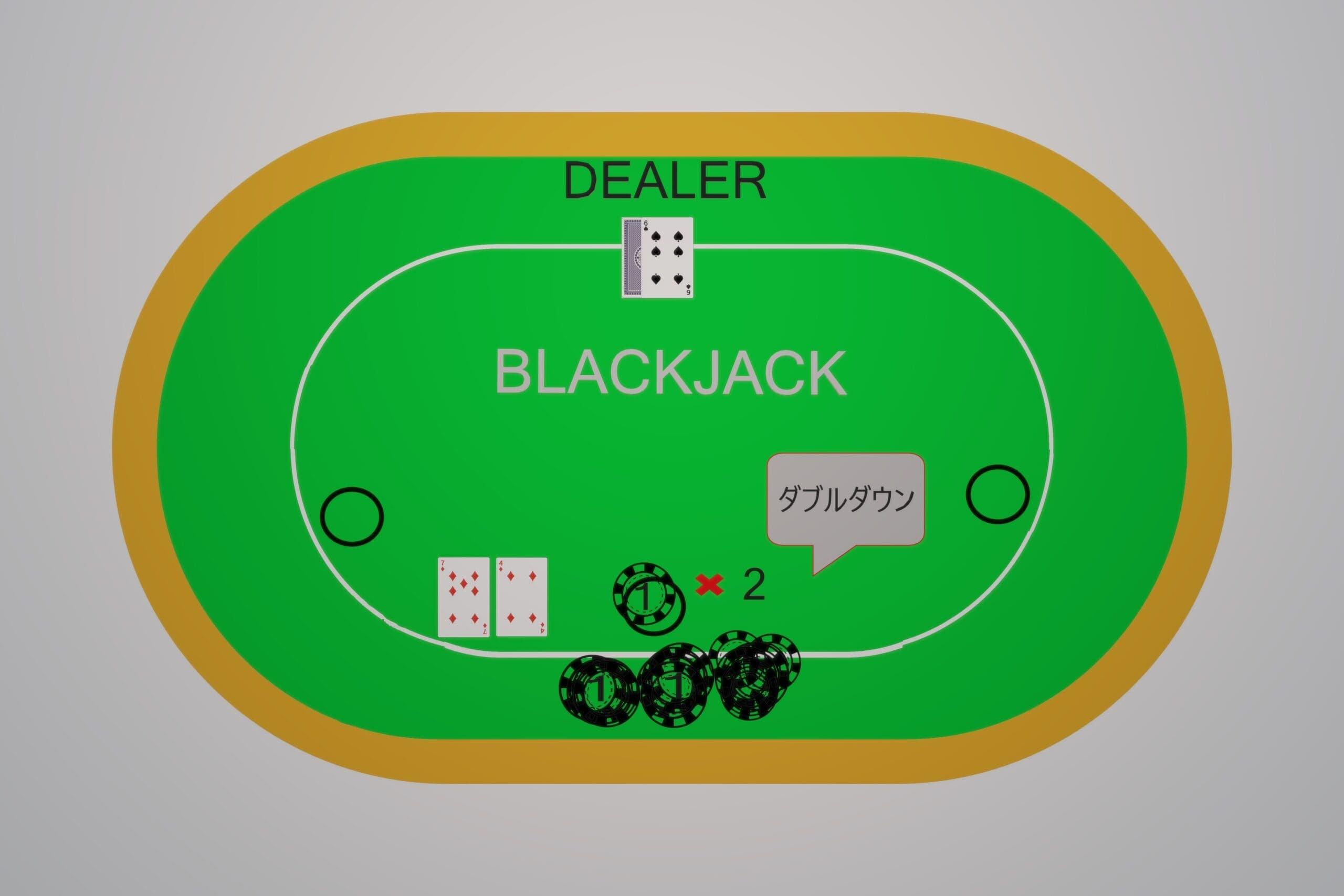 ブラックジャック 賭け方